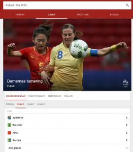 Google - OS fotboll
